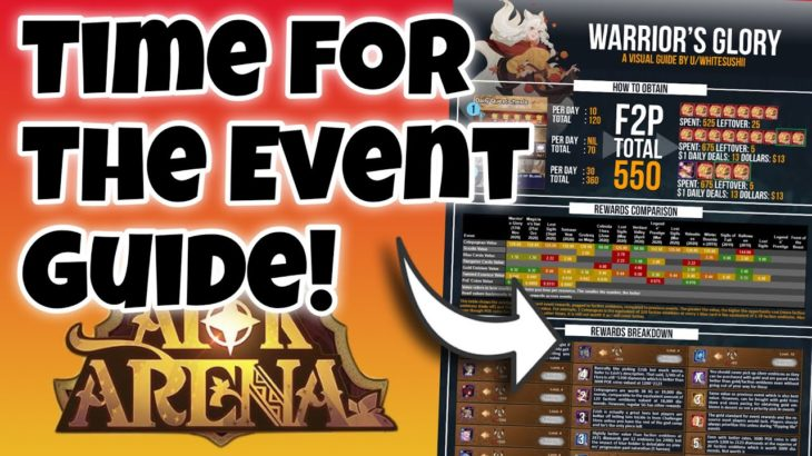 WARRIOR'S GLORY AND BATTLE OF BLOOD GUIDE! [AFK ARENA GUIDE]
